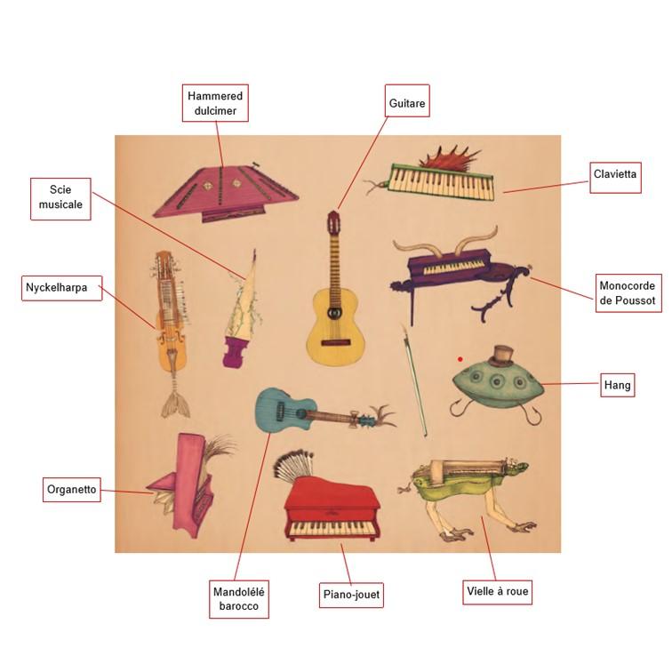 instruments avec noms